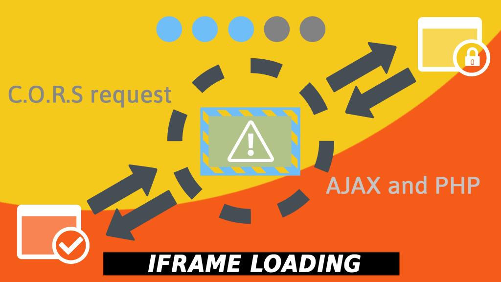 Tester le chargement d'une video en iframe avec AJAX | DOTPROGS